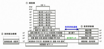 Himejicasty180862