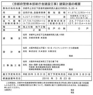 Kyotoprefkyoto180920