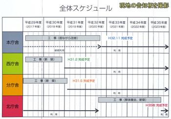 Kyotocity180911