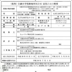 Kyotohulic180915