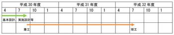 Izumisano180914