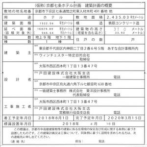Kyotoshichijo180916