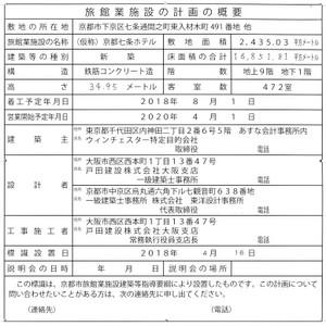 Kyotoshichijo180917