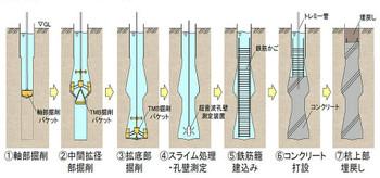 Osakaoyodo181017