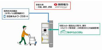 Kyotokepco181114
