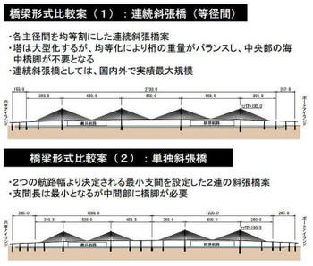 Kobeosakabay181212