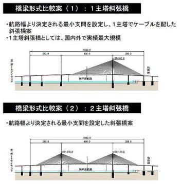 Kobeosakabay181214