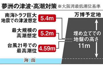 Osakametro181216