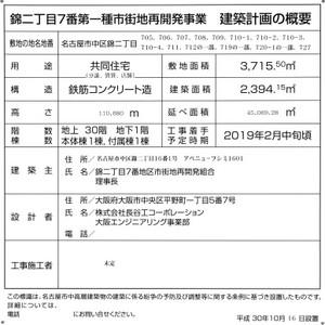 Nagoyanishiki190117