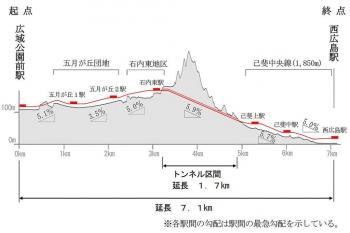 Hiroshimaastramline190514