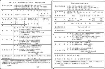 Kyotonijo190421
