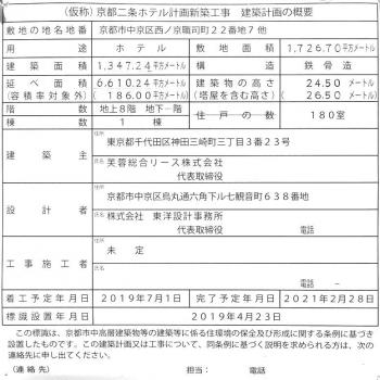Kyotonijo190824