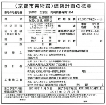 Kyotoolazaki190917