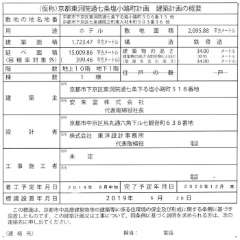 Kyotoshichijo190825