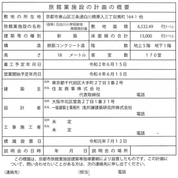 Kyotosumitomo190922