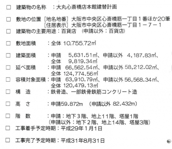 Osakadaimaru190419