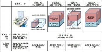Osakatenpouzan190513