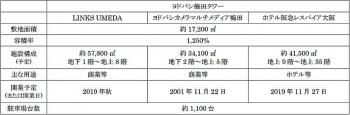Osakayodobashi19072411