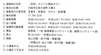 Osakayodobashi19082127