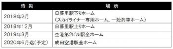Chibanarita200312