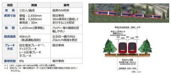 Fujisanrailway210113