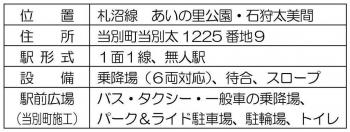 Jrhokkaido202012