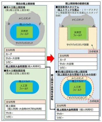 Kawasakitodoroki210814