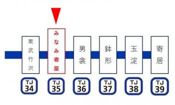 Saitamahonda201014