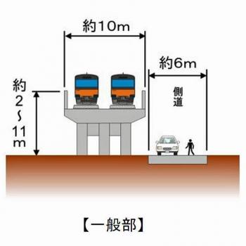 Saitamakasukabe200214