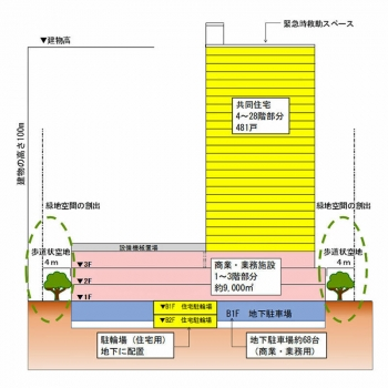 Saitamakawaguchi200515