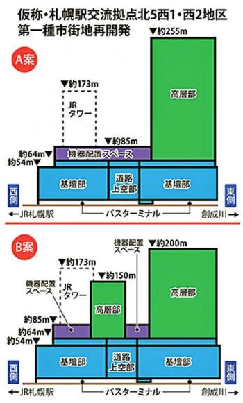 Sapporojr200811