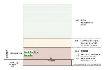 Sapporosusukino210713