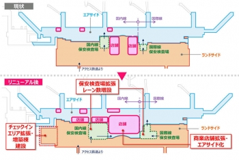 Sendaiairport200512