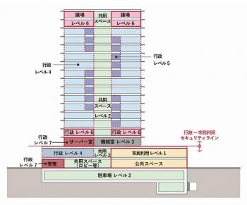 Sendaicity200511