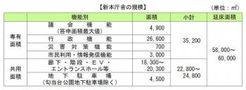 Sendaicity200513