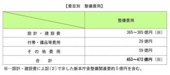 Sendaicity200514