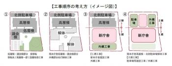 Sendaicity200515
