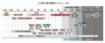 Sendaicity200516
