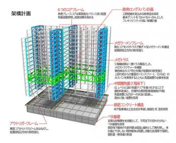 Sendaicity201213