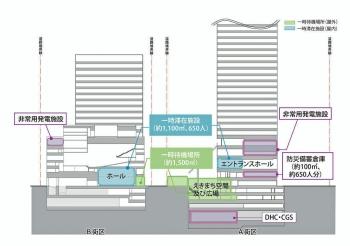 Tokyoakasaka210715