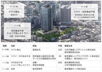 Tokyoaoyama200423