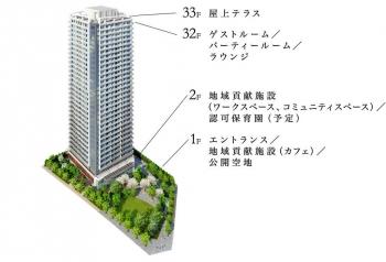 Tokyoariake200512