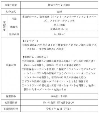 Tokyodaiba201253
