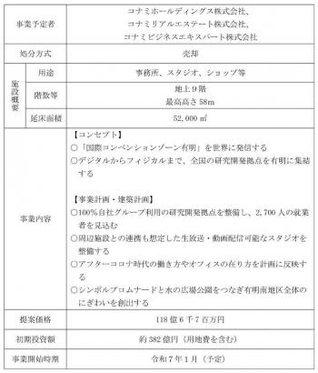 Tokyodaiba201263