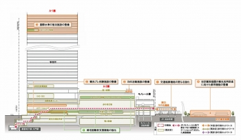 Tokyohamamatucho210675
