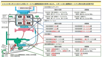 Tokyohaneda191212_20191218094101
