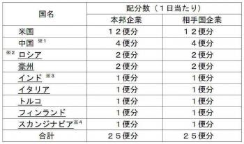 Tokyohaneda191213_20191218094101
