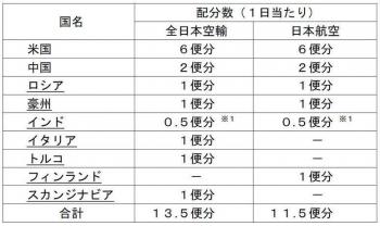 Tokyohaneda191214_20191218094201