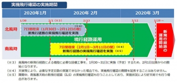 Tokyohaneda200132