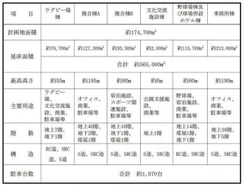 Tokyojingu210814